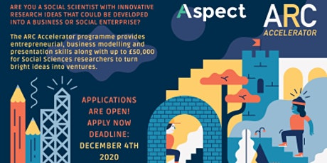 ARC Accelerator: How to shape your application tickets