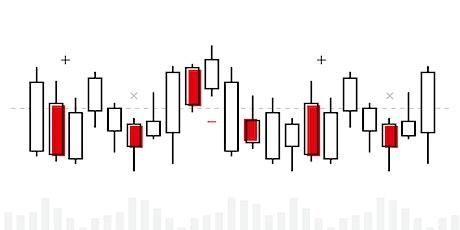 Modélisation financière à l'aide de Bloomberg billets