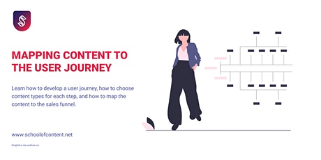 Mapping Content to the User Journey tickets