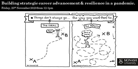 Building strategic career advancement & resilience in a pandemic  tickets