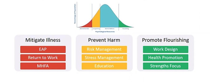 FREE ISO 45003 Webinar- A Psychological Health and Safety Approach image