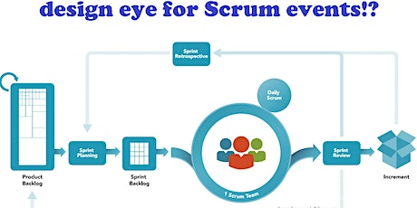 Process design for Scrum events tickets