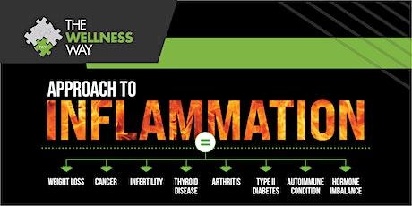 Inflammation: Brain Fog, Gut Health, Chronic Pain, Skin Issues