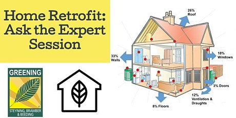 Home Retrofit:  Ask the Experts Session tickets