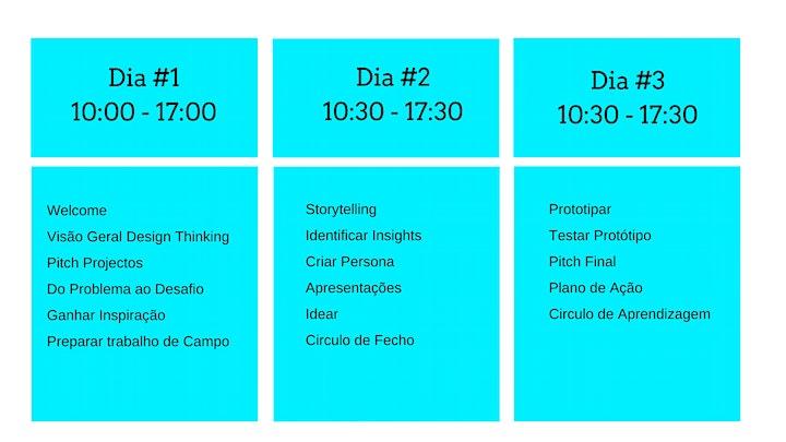 imagem Design Thinking Experience | Fundão 6, 7 e 8 Nov.
