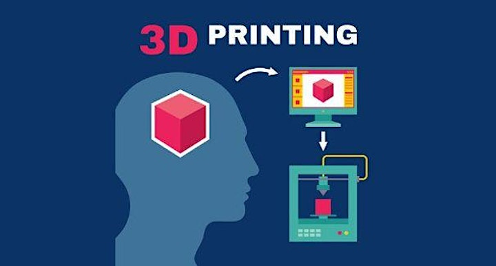Inventing The Future:  3D printing & marketing - ONLINE image
