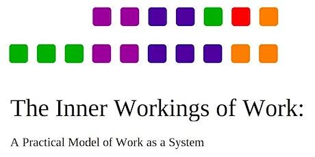 The Inner Workings of Work: A Practical Model of Work as a System tickets