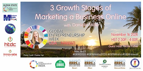 3 Growth Stages of Marketing a Business Online | 2020 GEW Aloha tickets
