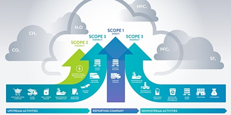 Demystifying Scope 3 Emissions tickets
