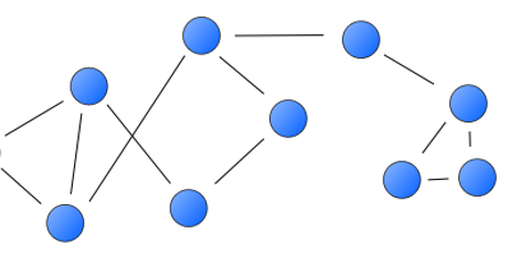 Practical Applications of Network Science 2021 tickets