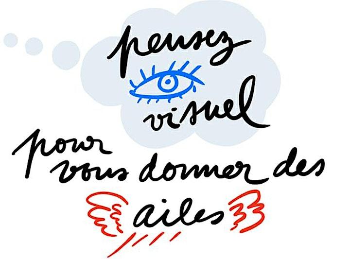 Image pour Sketchnoting : apprenez à penser visuel !