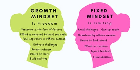 Develop a Growth Mindset in Your Child tickets