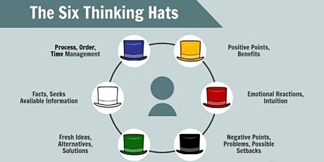 Book Review & Discussion : Six Thinking Hats tickets