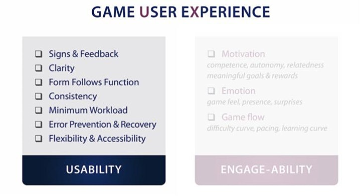 Game UX Masterclass - Part 2/3: Usability & Scientific Method image