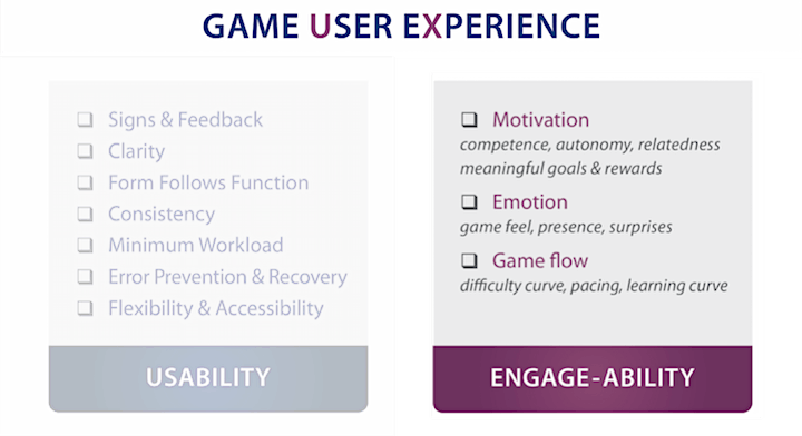 Game UX Masterclass - Part 3/3: Engage-ability image