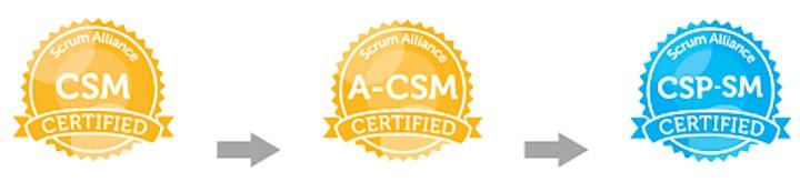 Scott Dunn|Orange County-Online|Advanced ScrumMaster|A-CSM| March 2021 image