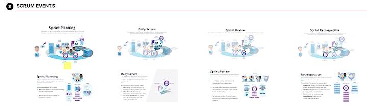 Certified ScrumMaster® (CSM) Training - Virtual - Mar.  29 & 30, 2021 image