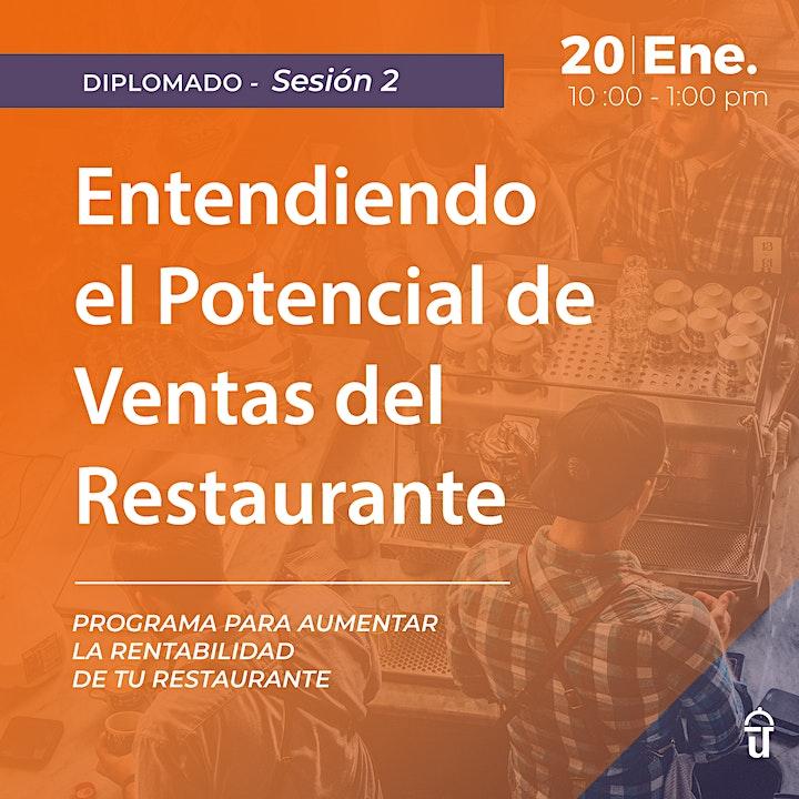 Imagen de Sesión 2. Entendiendo el Potencial de Ventas del Restaurante
