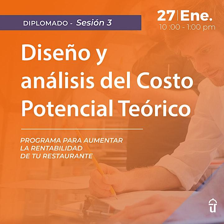 Imagen de Sesión 3. Diseño y análisis del Costo Potencial Teórico