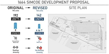 1664 Simcoe North - Online Community Open House tickets