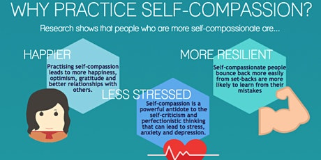Self Compassion ; The WD40 for the Soul;  A must do Workshop Programme; tickets