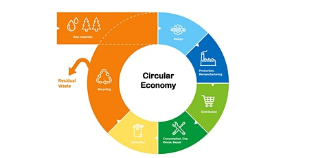 The Circular Economy & Waste Management tickets