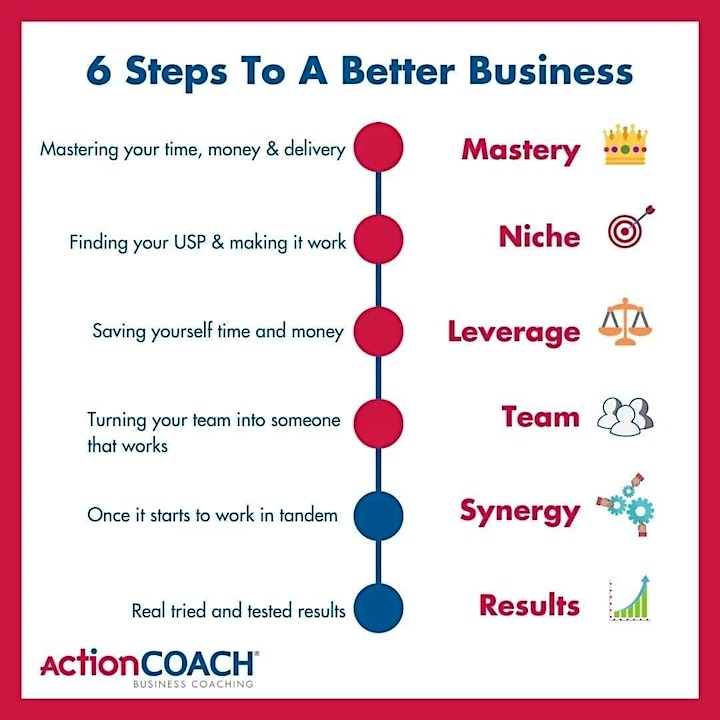 Build A Better Business | LUNCH-and-LEARN Seminar image
