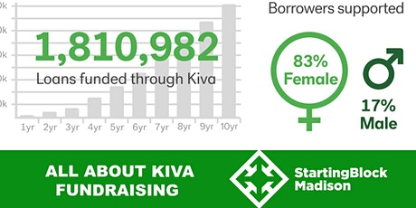 Virtual Session: All About Kiva tickets