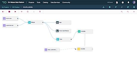 WorkShop : Build a Predictive Machine Learning Model billets