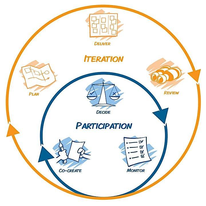 Développer la collaboration et l'agilité au sein de votre organisation image