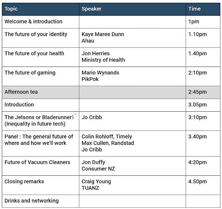 FLINT Wellington Future of Work Conference image