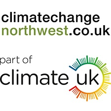 Future Climate Forum logo