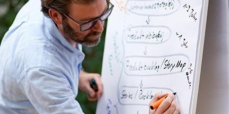 UX für Product Owner Training Tickets