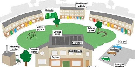 Cohousing through the Post Covid Reset! tickets