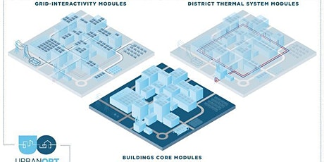 URBANopt: Open-Source Software Dev. Kit for Urban District Energy Modeling tickets