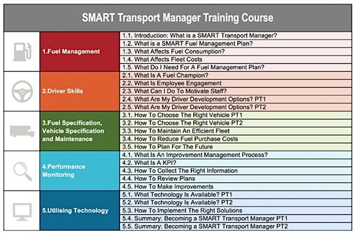 Smart Transport Manager Training (STMT) 12-13 January 2021 image