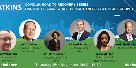FINDINGS – Rebalancing and Recovery: Unlocking Inclusive Growth tickets