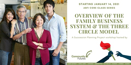 The Family Business System and the Three Circle Model tickets