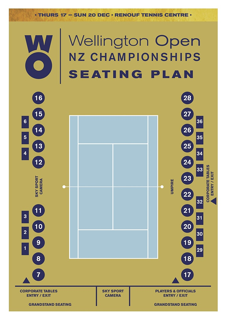 2020 Wellington Open NZ Championships Finals Day image