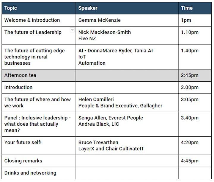 FLINT Waikato Future of Work Conference image
