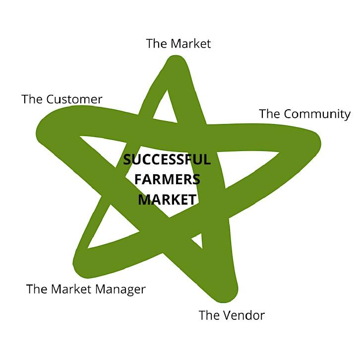 2021 Market Manager Certificate Program image