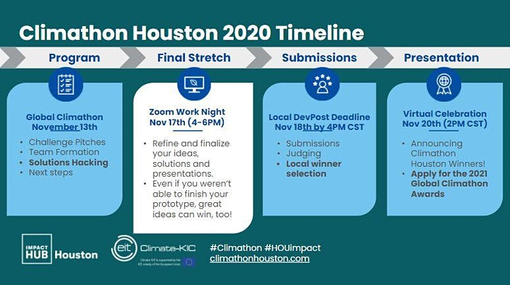 Climathon 2020: Final Stretch Work Night! image