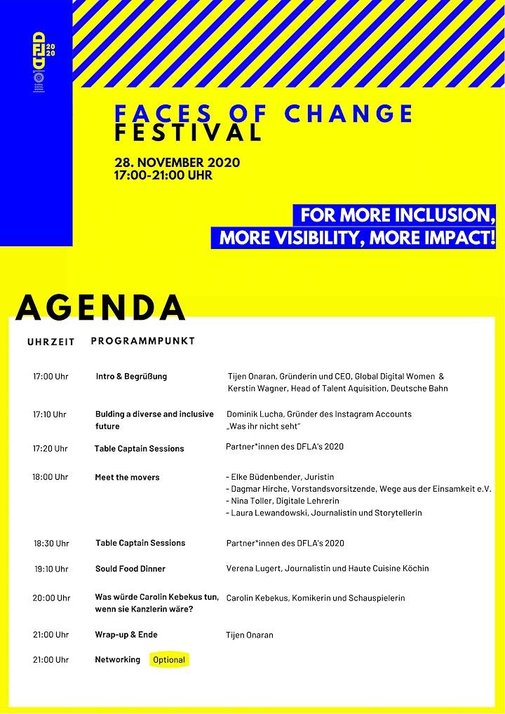 Faces Of Change Festival image