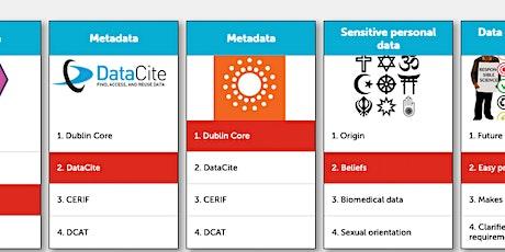6th Digital Research Conversation: Online Data Game & Quiz Tickets