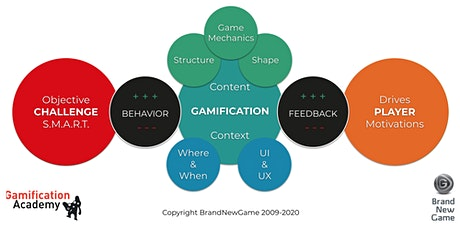 Gamification Workshop - online tickets
