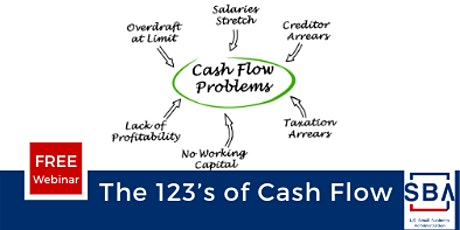 The 123's of Cash Flow tickets
