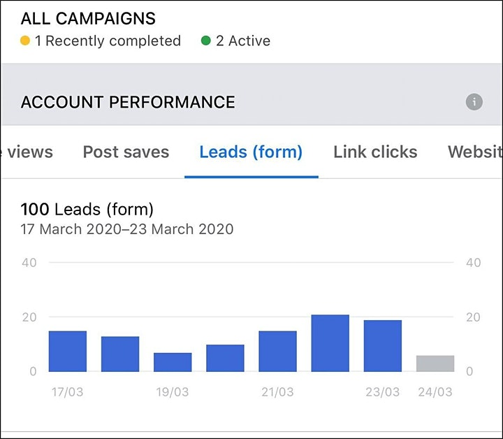 Unlocking Power of Digital Marketing - Lead Generation & Sales Management image