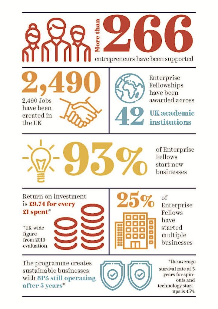 Enterprise Fellowship   Programme Overview   December image