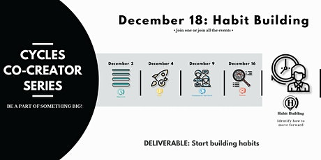 CYCLES CO-CREATOR SERIES : HABIT BUILDING tickets
