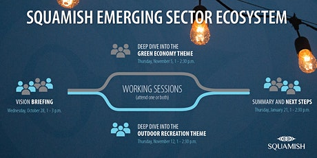 Emerging Sector Roadmap Fall Workshop Series tickets
